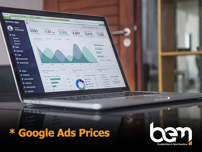 Google Ads Prices